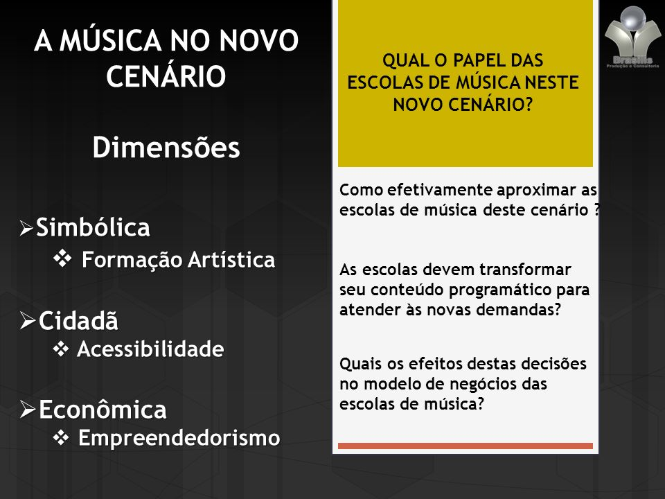 A MÚSICA NO NOVO CENÁRIO Dimensões