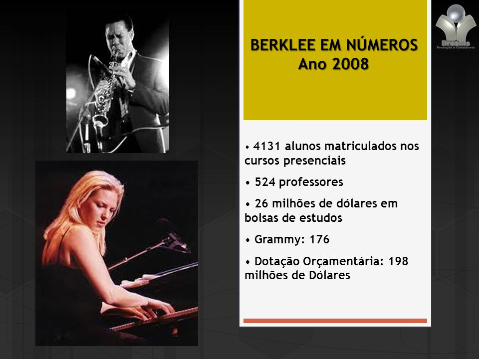 BERKLEE EM NÚMEROS Ano 2008 524 professores
