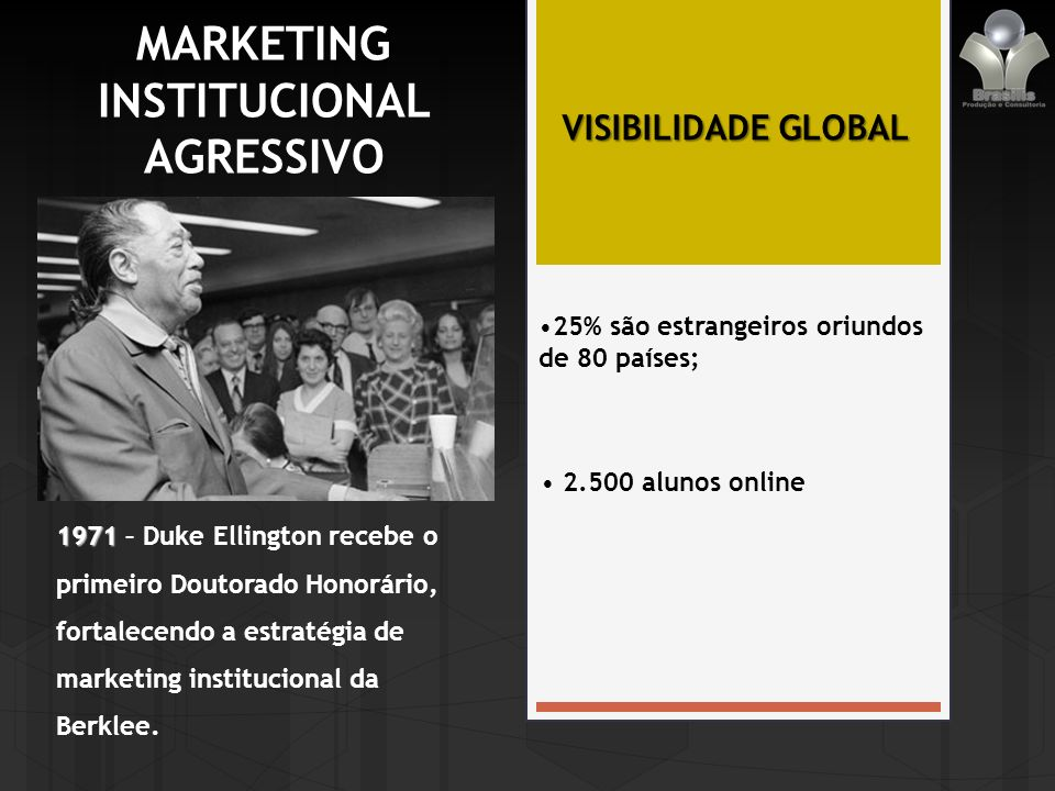 MARKETING INSTITUCIONAL AGRESSIVO