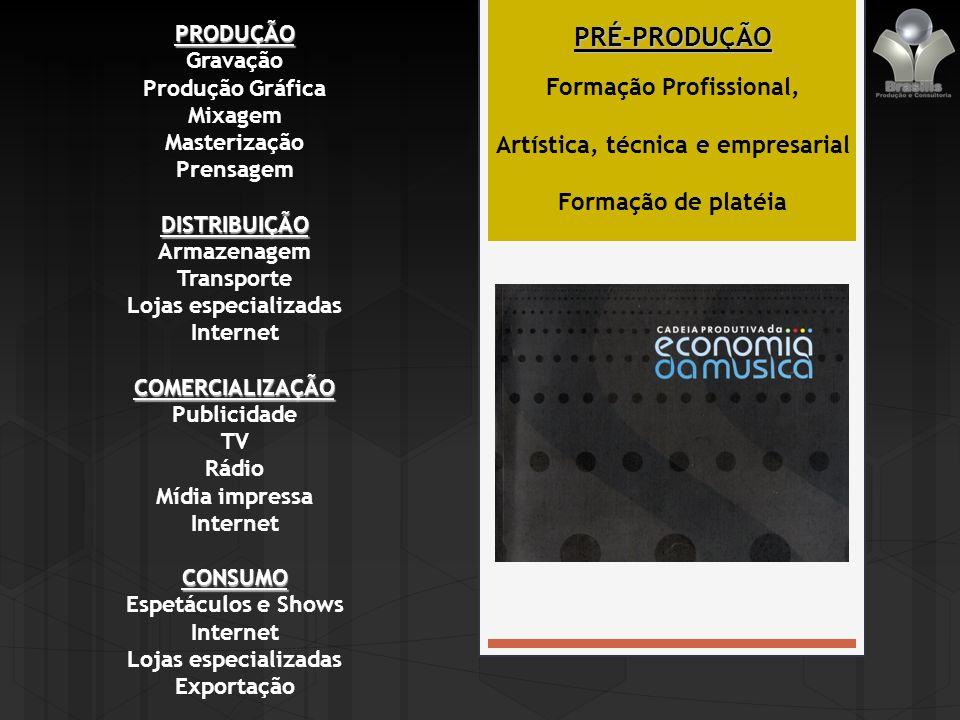 Formação Profissional, Artística, técnica e empresarial