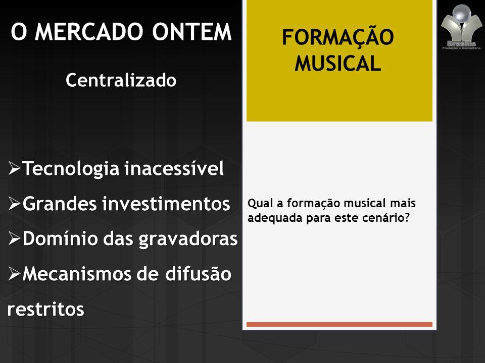 O MERCADO ONTEM FORMAÇÃO MUSICAL Tecnologia inacessível