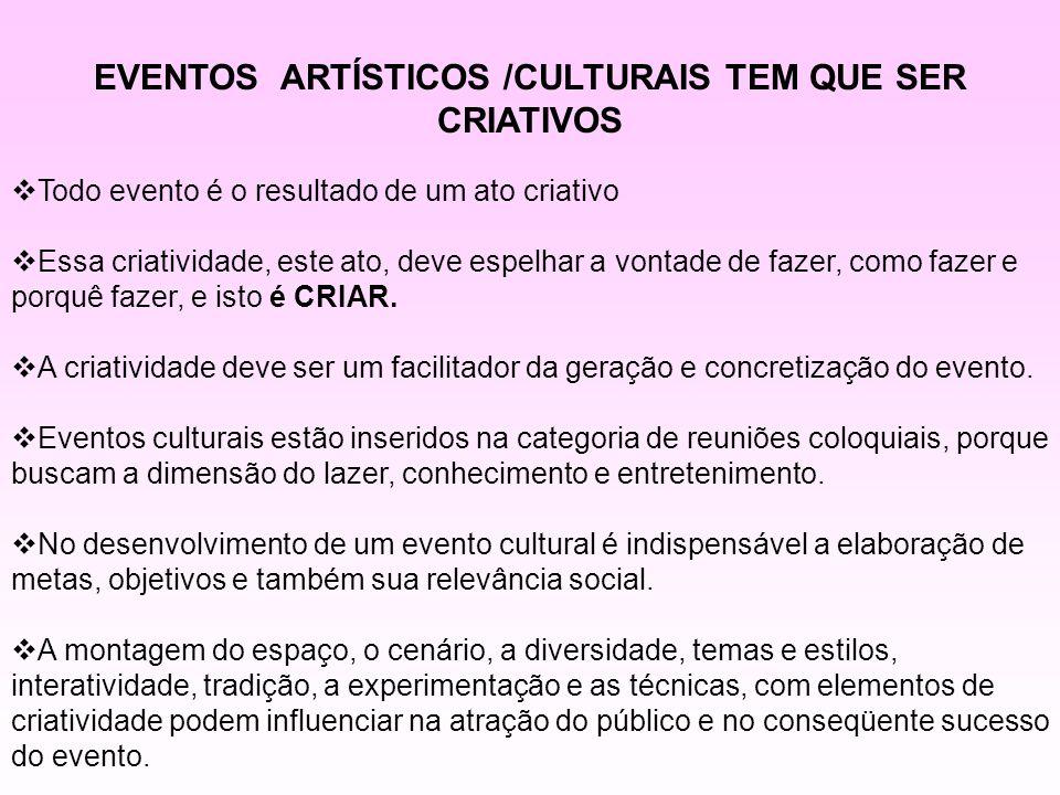 EVENTOS ARTÍSTICOS /CULTURAIS TEM QUE SER CRIATIVOS
