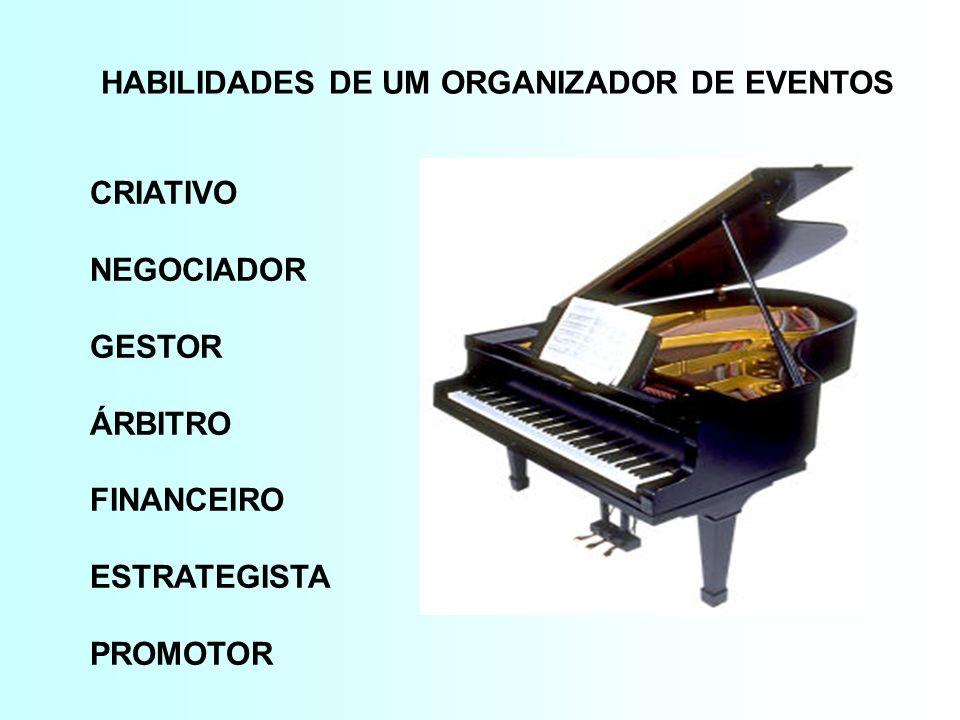 HABILIDADES DE UM ORGANIZADOR DE EVENTOS