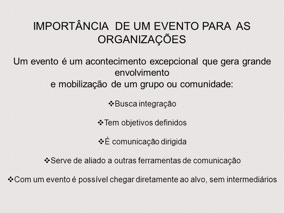 IMPORTÂNCIA DE UM EVENTO PARA AS ORGANIZAÇÕES