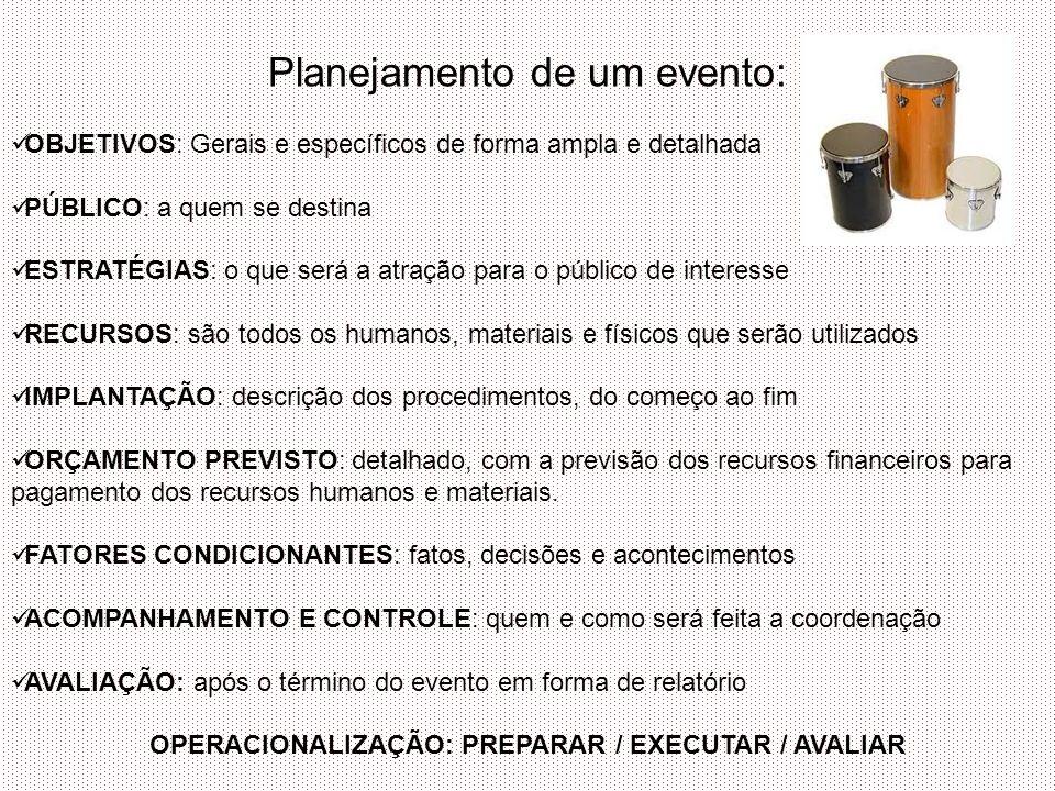 OPERACIONALIZAÇÃO: PREPARAR / EXECUTAR / AVALIAR