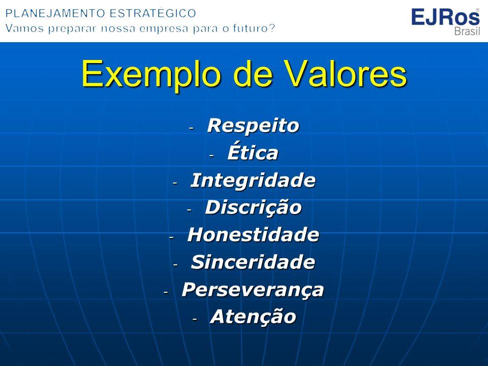 Exemplo de Valores Respeito Ética Integridade Discrição Honestidade
