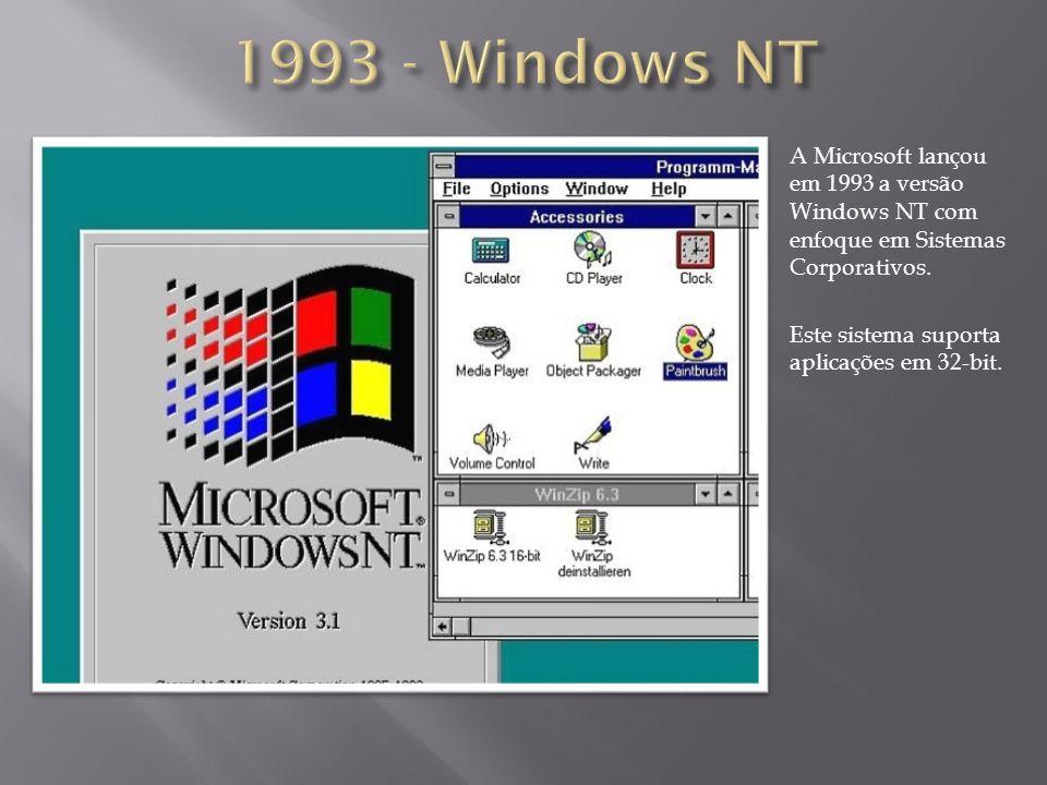 1993 - Windows NT A Microsoft lançou em 1993 a versão Windows NT com enfoque em Sistemas Corporativos.