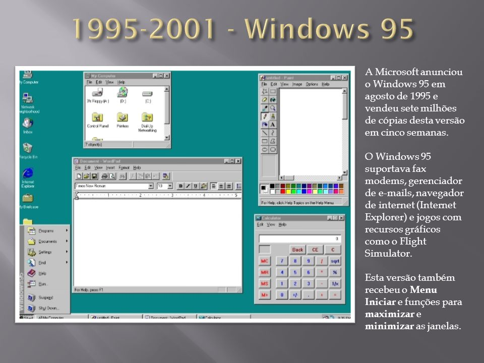 1995-2001 - Windows 95
