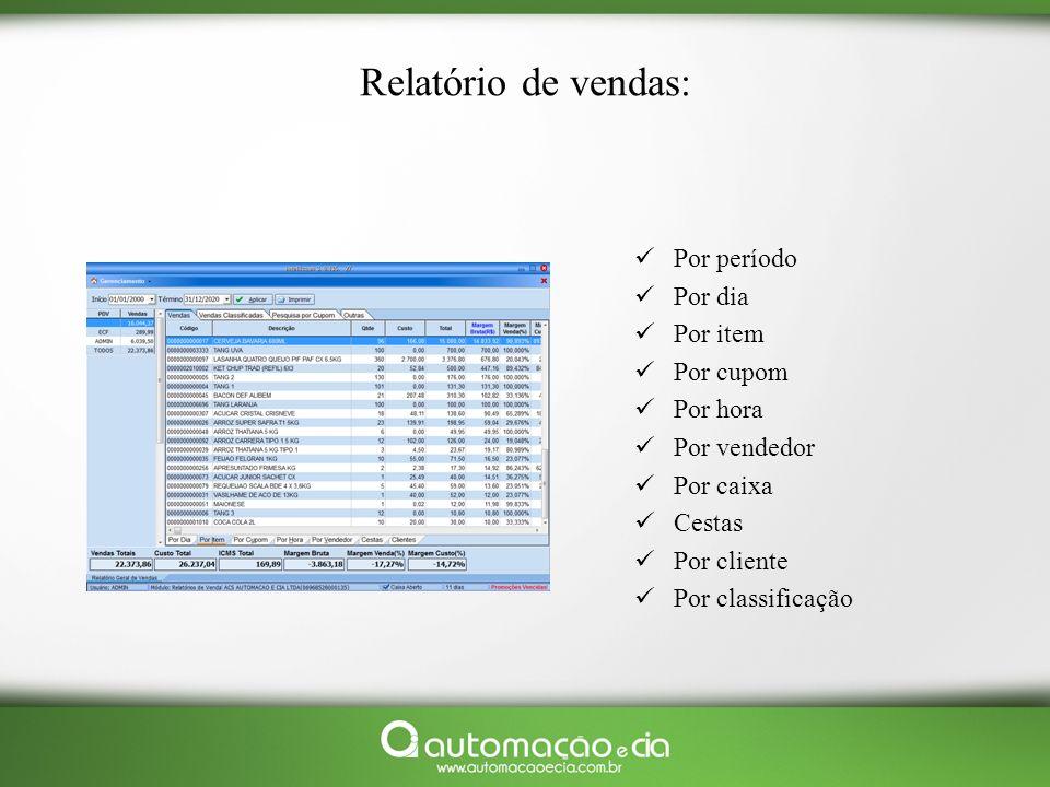 Relatório de vendas: Por período Por dia Por item Por cupom Por hora