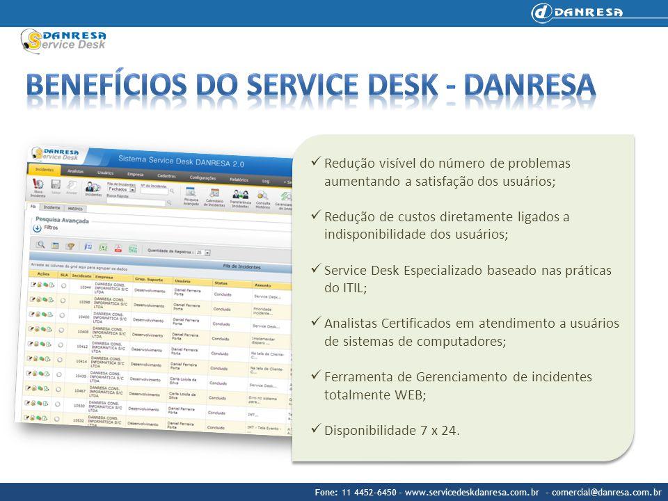 Benefícios do service desk - danresa