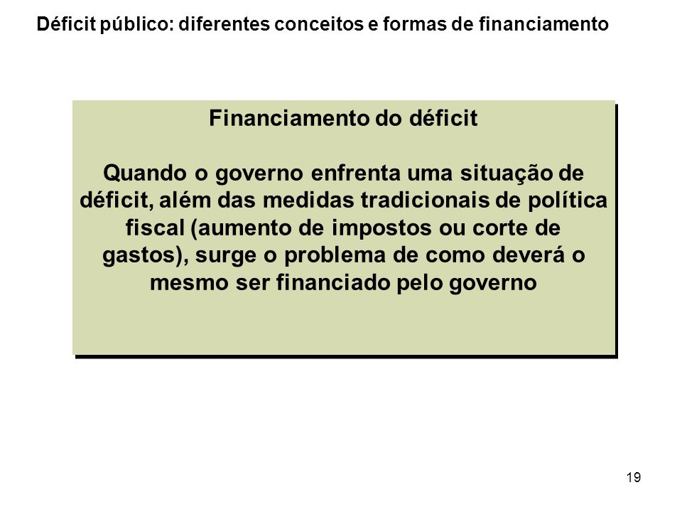 Financiamento do déficit