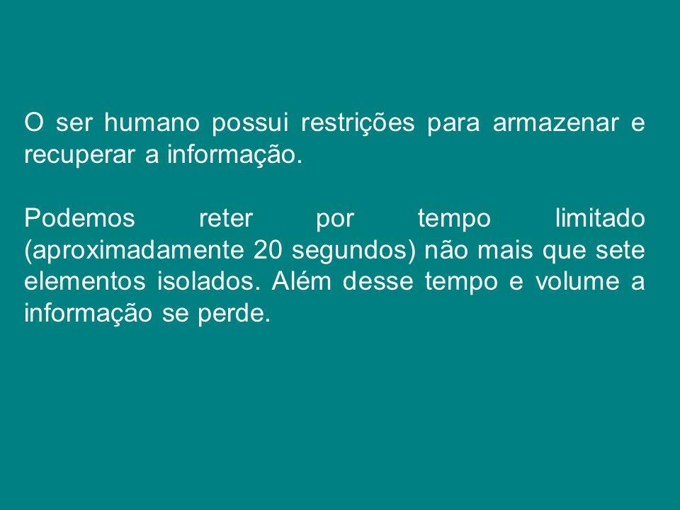 O ser humano possui restrições para armazenar e recuperar a informação.