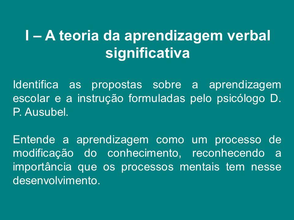I – A teoria da aprendizagem verbal significativa