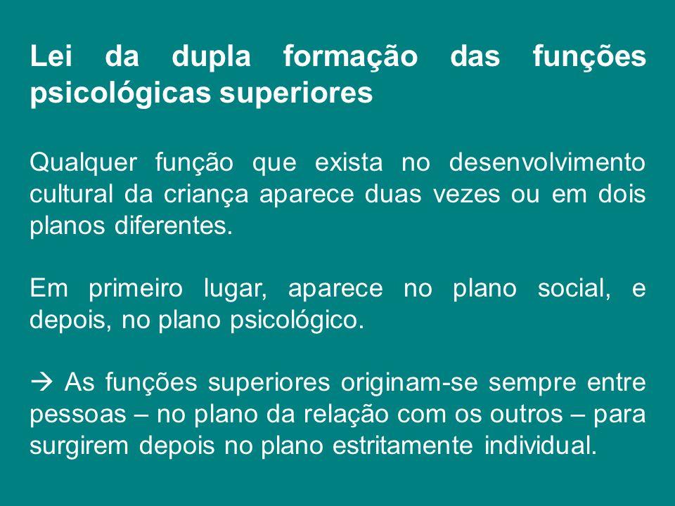 Lei da dupla formação das funções psicológicas superiores