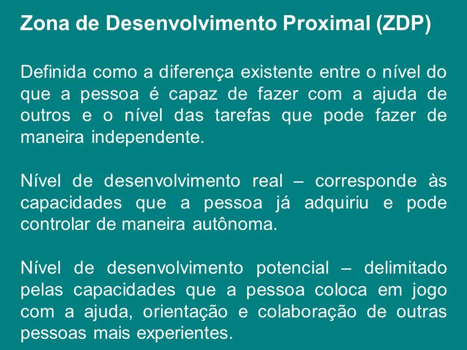 Zona de Desenvolvimento Proximal (ZDP)