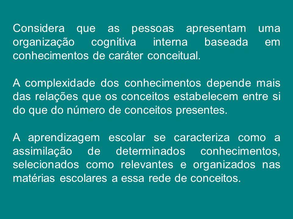 Considera que as pessoas apresentam uma organização cognitiva interna baseada em conhecimentos de caráter conceitual.