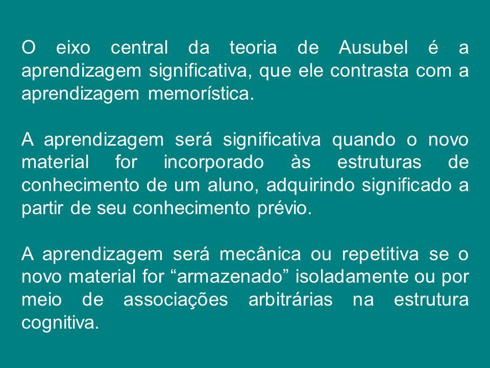 O eixo central da teoria de Ausubel é a aprendizagem significativa, que ele contrasta com a aprendizagem memorística.