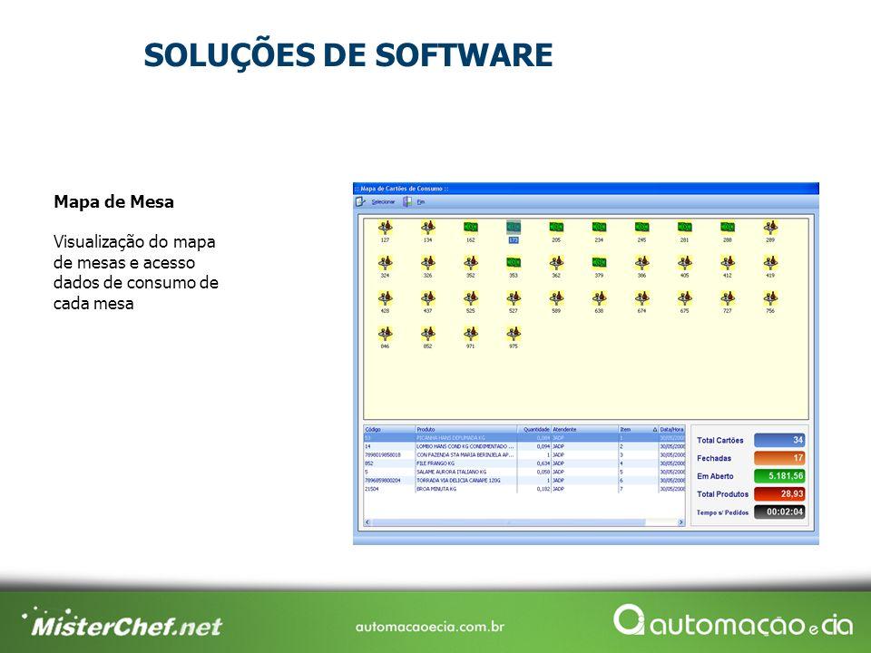 SOLUÇÕES DE SOFTWARE Mapa de Mesa Visualização do mapa de mesas e acesso dados de consumo de cada mesa.