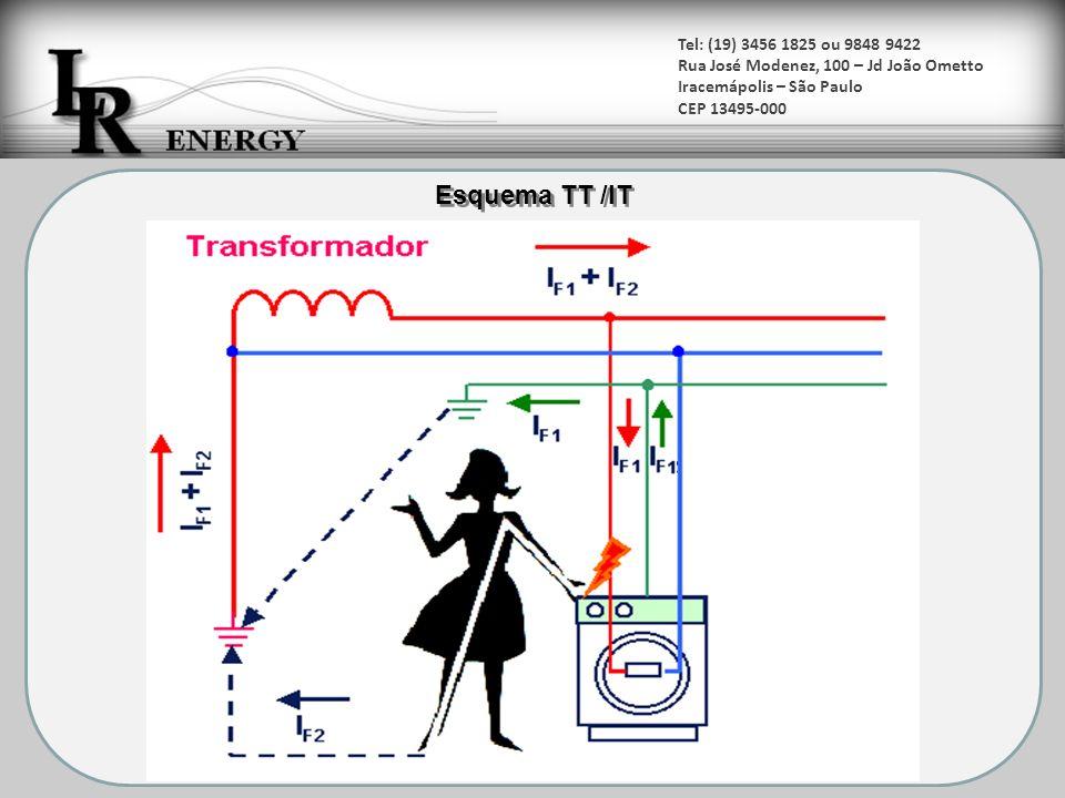 Esquema TT /IT Tel: (19) 3456 1825 ou 9848 9422