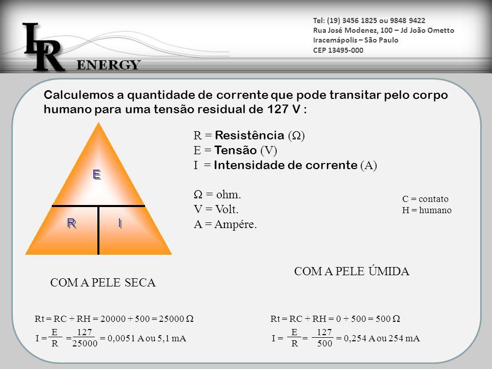 I = Intensidade de corrente (A)  = ohm. V = Volt. A = Ampére. E
