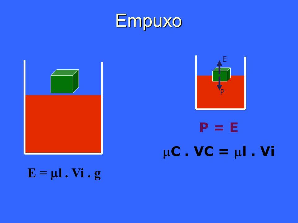 Empuxo P E P = E C . VC = l . Vi E = l . Vi . g