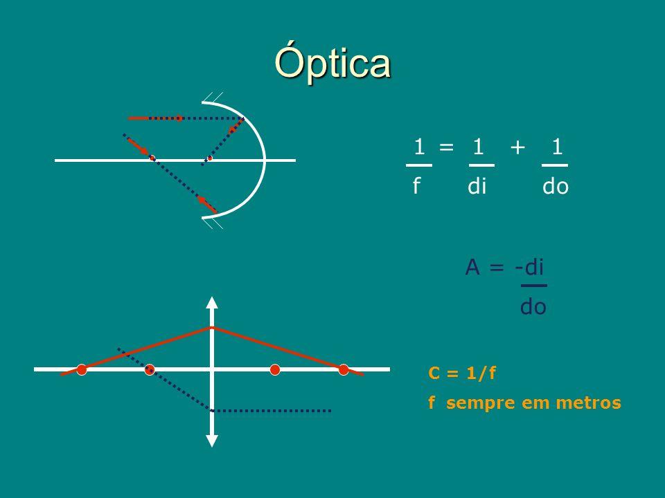 Óptica = 1 + 1 f di do A = -di do C = 1/f f sempre em metros