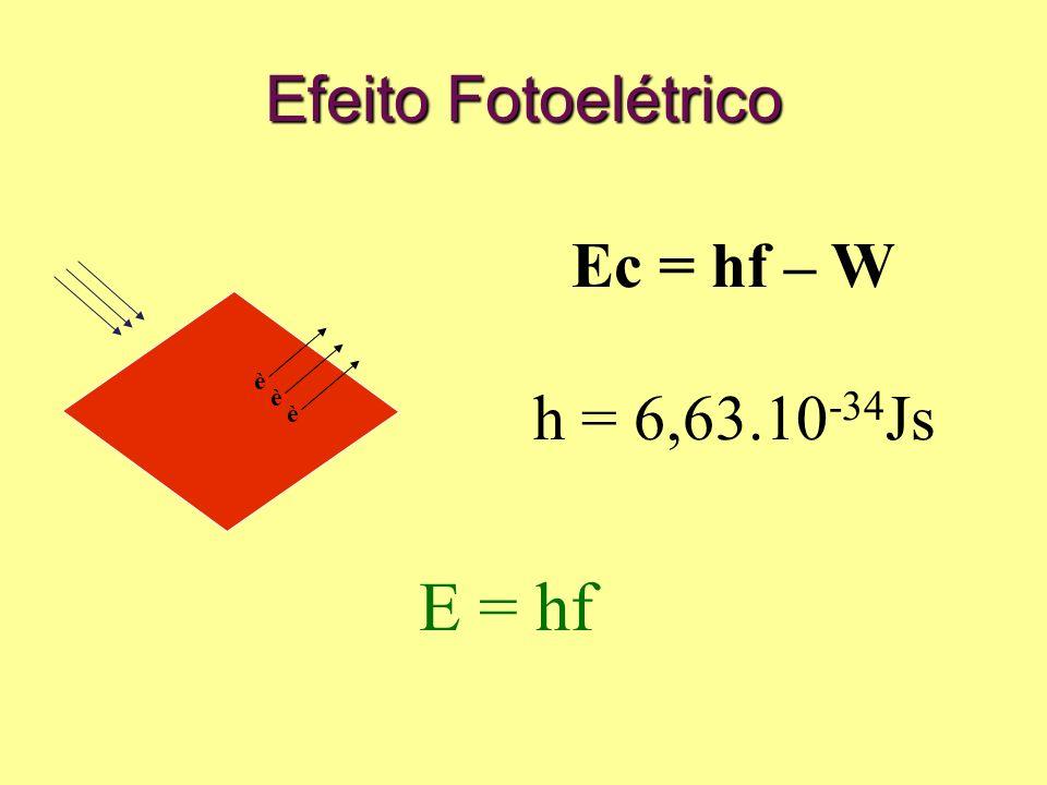 Efeito Fotoelétrico Ec = hf – W h = 6,63.10-34Js è E = hf