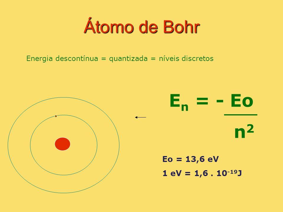 Átomo de Bohr En = - Eo n2 Eo = 13,6 eV 1 eV = 1,6 . 10-19J