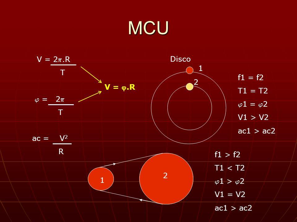 MCU V = 2.R Disco T 1 f1 = f2 2 T1 = T2 V = .R 1 = 2 V1 > V2