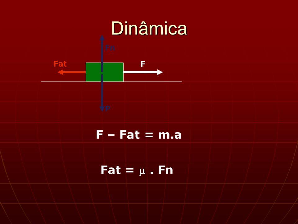 Dinâmica P Fn Fat F F – Fat = m.a Fat =  . Fn