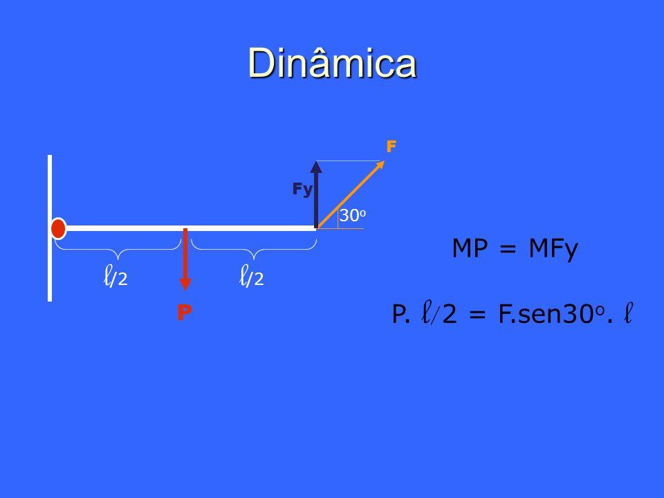 Dinâmica P 30o F Fy MP = MFy P. l/2 = F.sen30o. l l/2