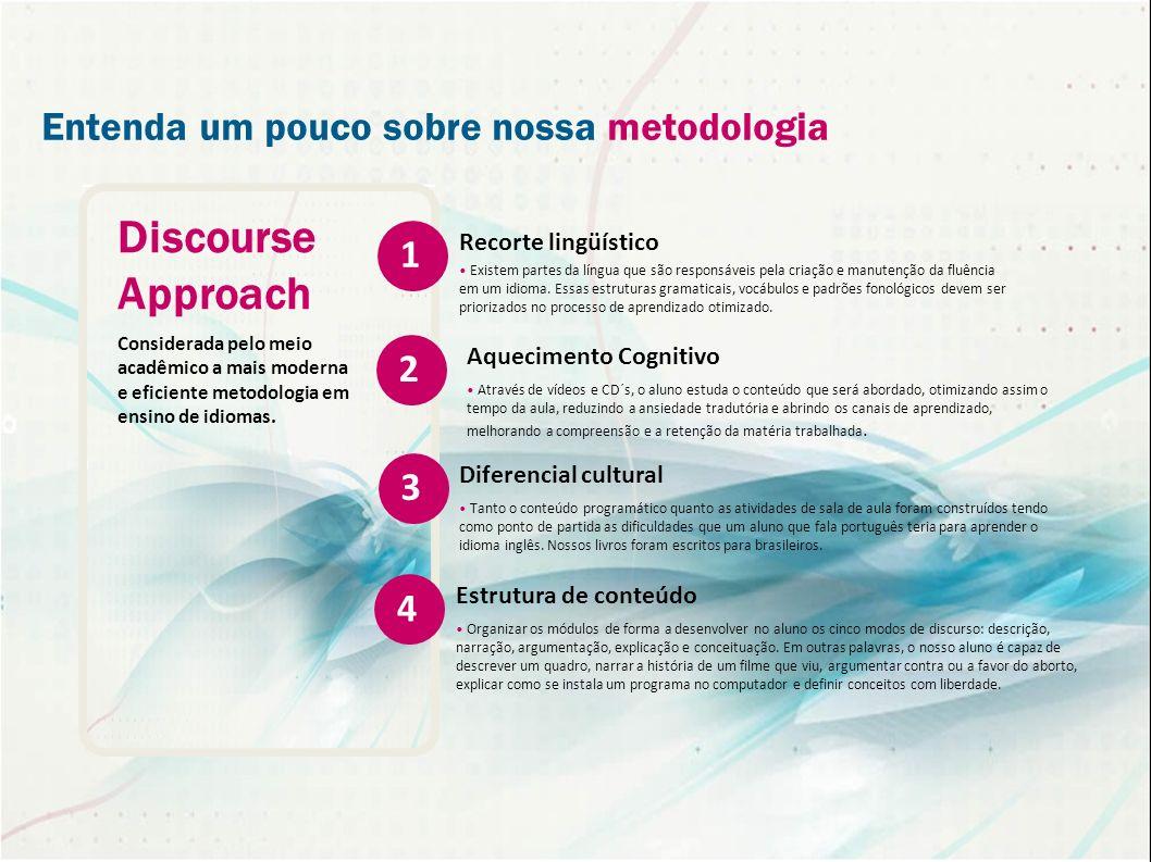 Discourse Approach Entenda um pouco sobre nossa metodologia 1 2 3 4