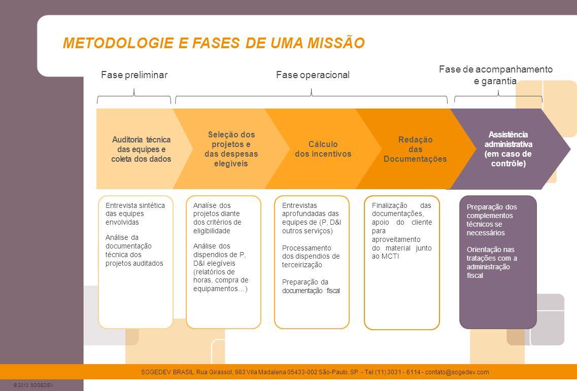 METODOLOGIE E FASES DE UMA MISSÃO