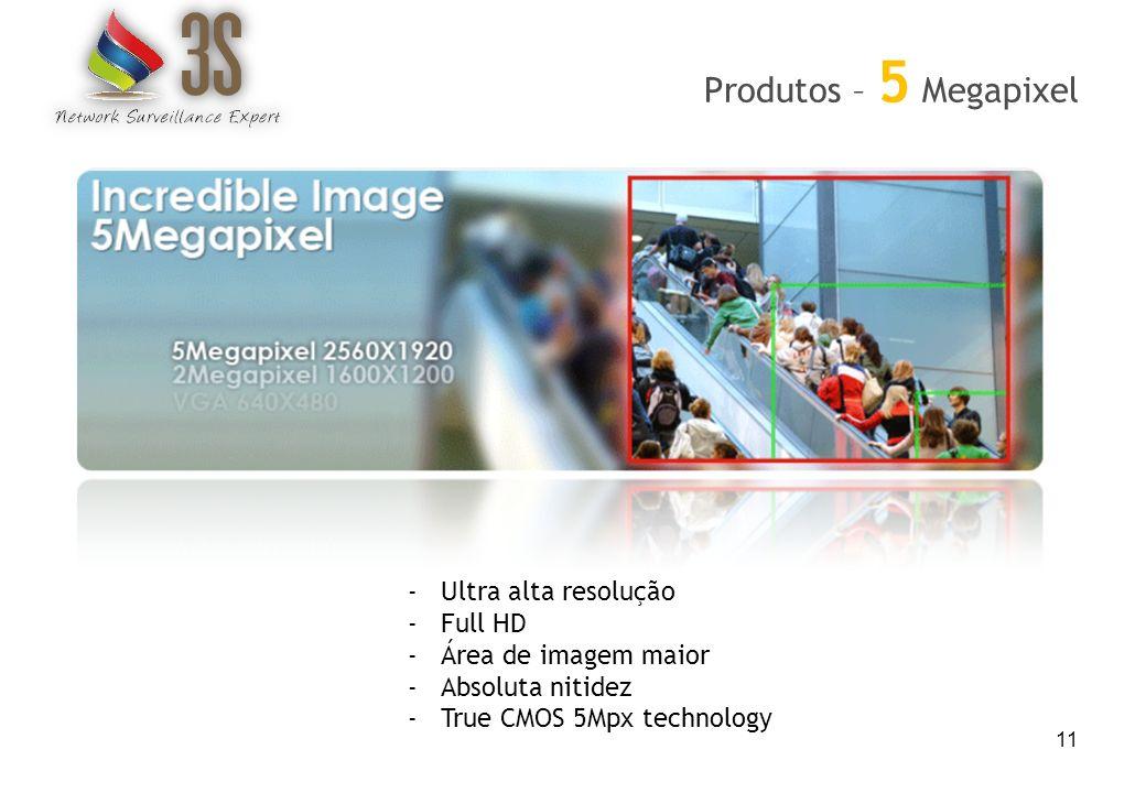 Produtos – 5 Megapixel Ultra alta resolução Full HD