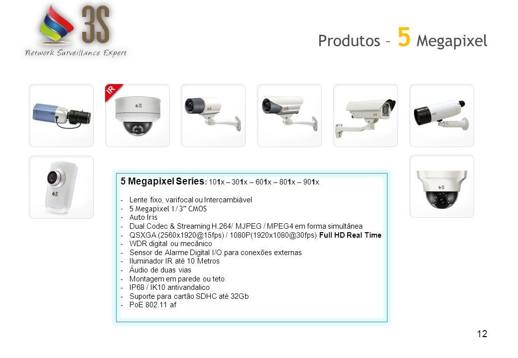 Produtos – 5 Megapixel 5 Megapixel Series: 101x – 301x – 601x – 801x – 901x. Lente fixo, varifocal ou Intercambiável.