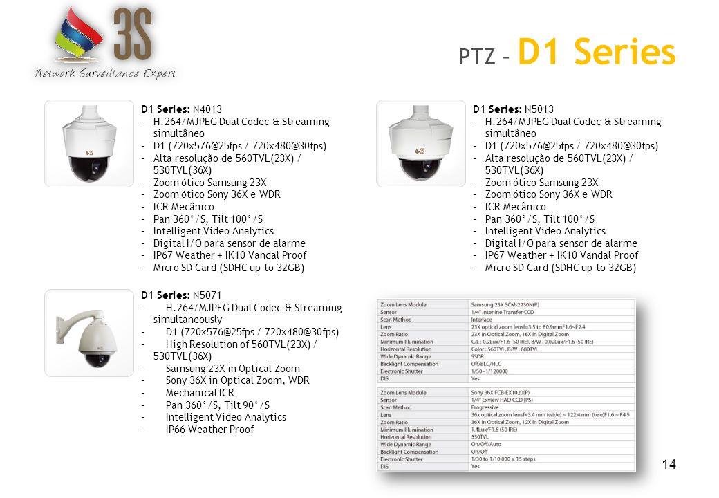 PTZ – D1 Series D1 Series: N4013