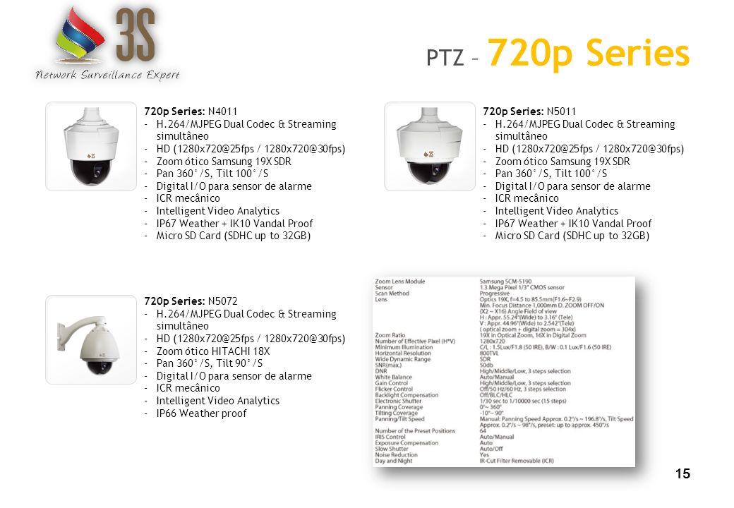 PTZ – 720p Series 15 720p Series: N4011
