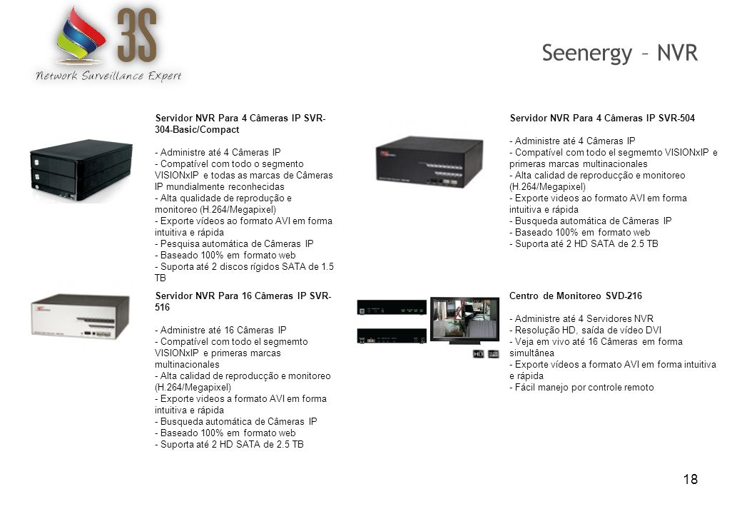 Seenergy – NVR Servidor NVR Para 4 Câmeras IP SVR-304-Basic/Compact