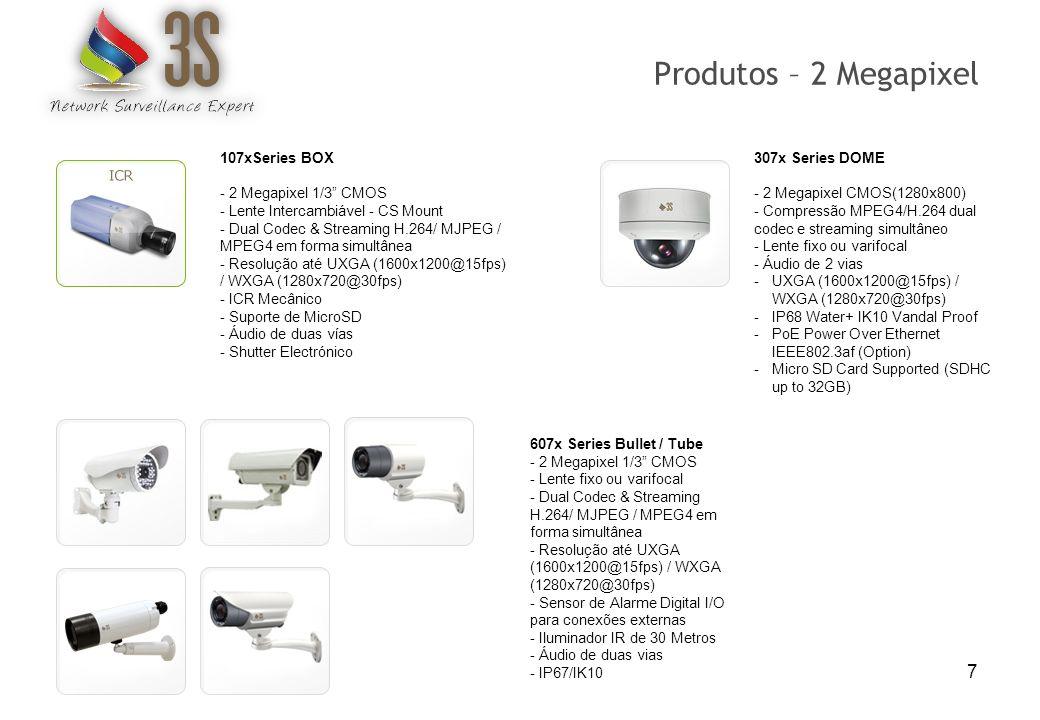 Produtos – 2 Megapixel 107xSeries BOX - 2 Megapixel 1/3 CMOS