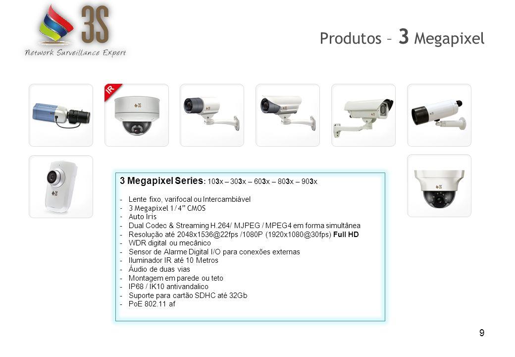 Produtos – 3 Megapixel 3 Megapixel Series: 103x – 303x – 603x – 803x – 903x. Lente fixo, varifocal ou Intercambiável.