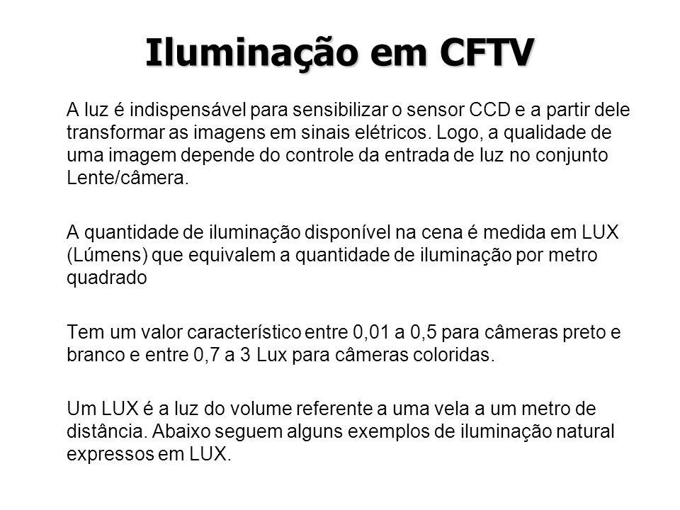 Iluminação em CFTV