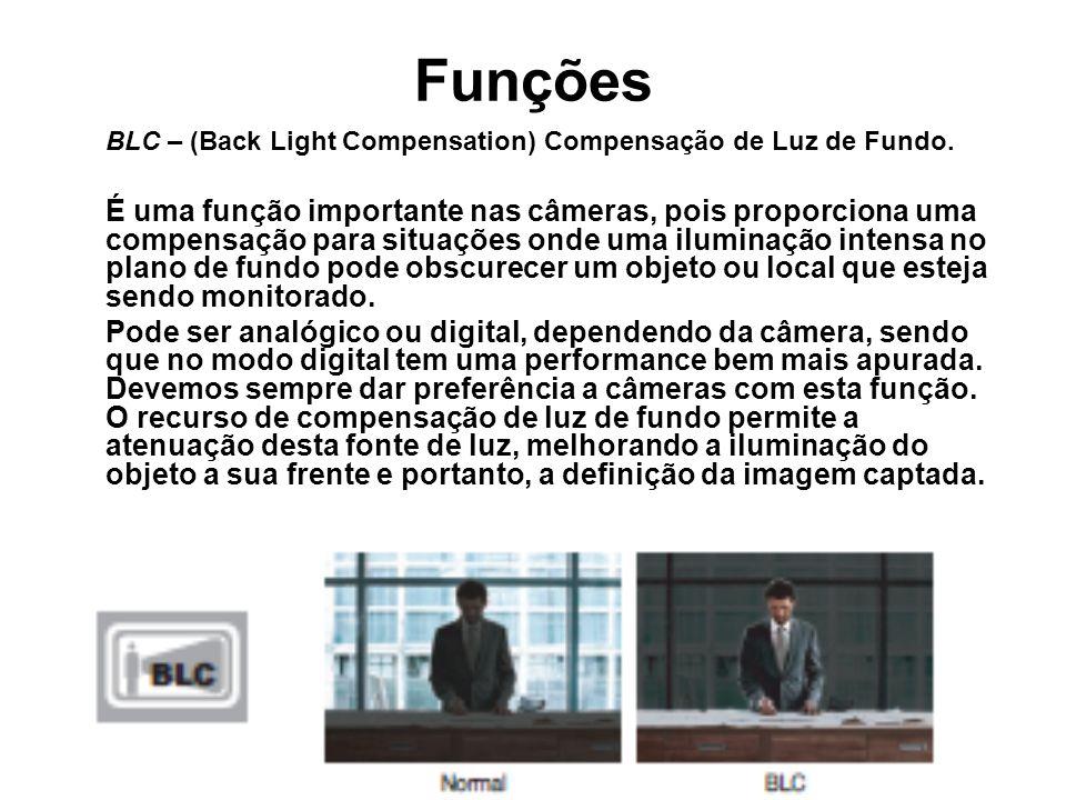 Funções BLC – (Back Light Compensation) Compensação de Luz de Fundo.