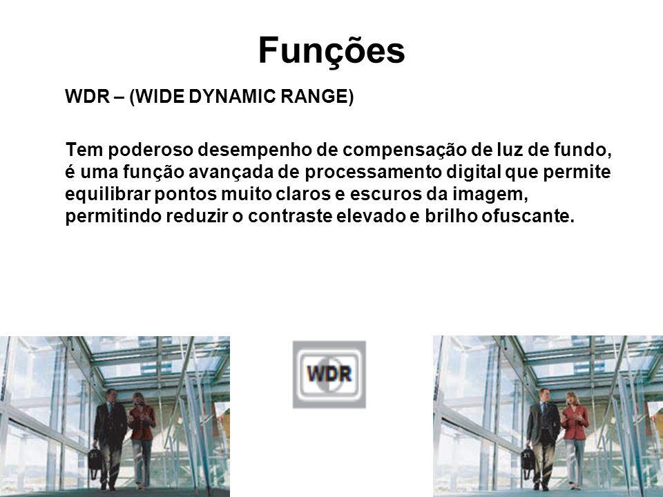 Funções WDR – (WIDE DYNAMIC RANGE)