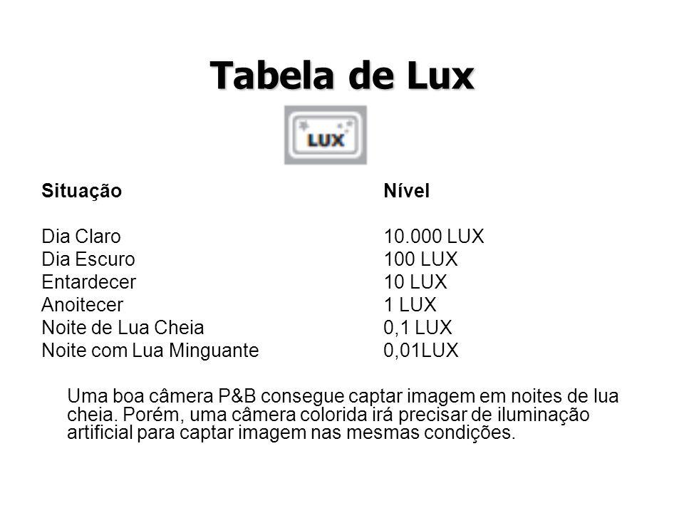 Tabela de Lux Situação Nível Dia Claro 10.000 LUX Dia Escuro 100 LUX