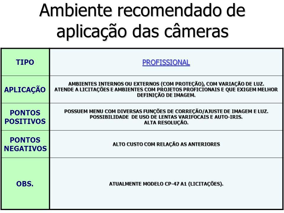 Ambiente recomendado de aplicação das câmeras