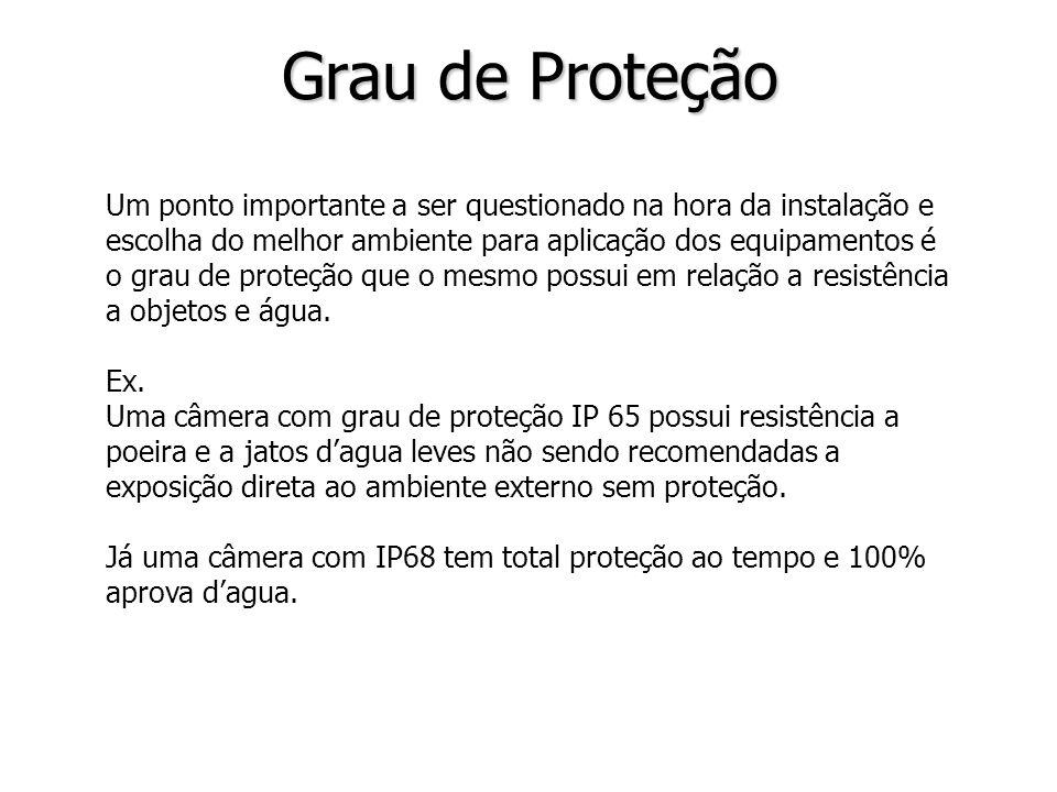 Grau de Proteção