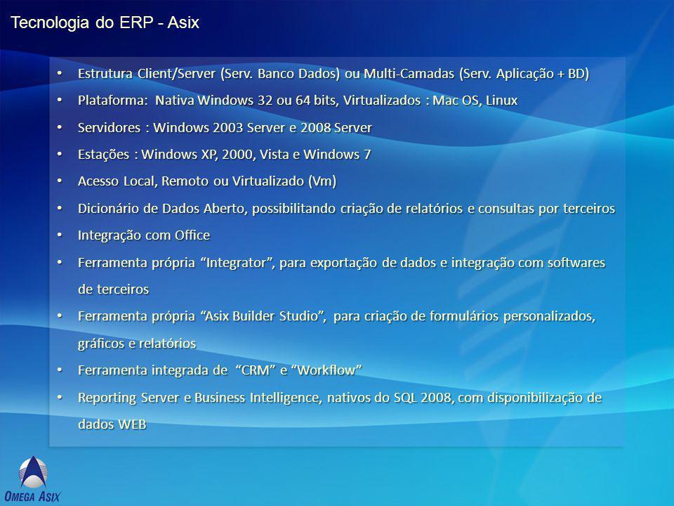 Tecnologia do ERP - Asix