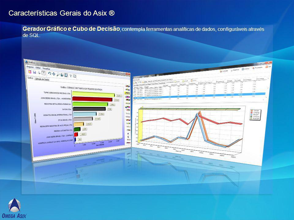 Características Gerais do Asix ®