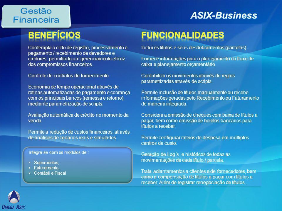 Gestão Financeira ASIX-Business Benefícios Funcionalidades