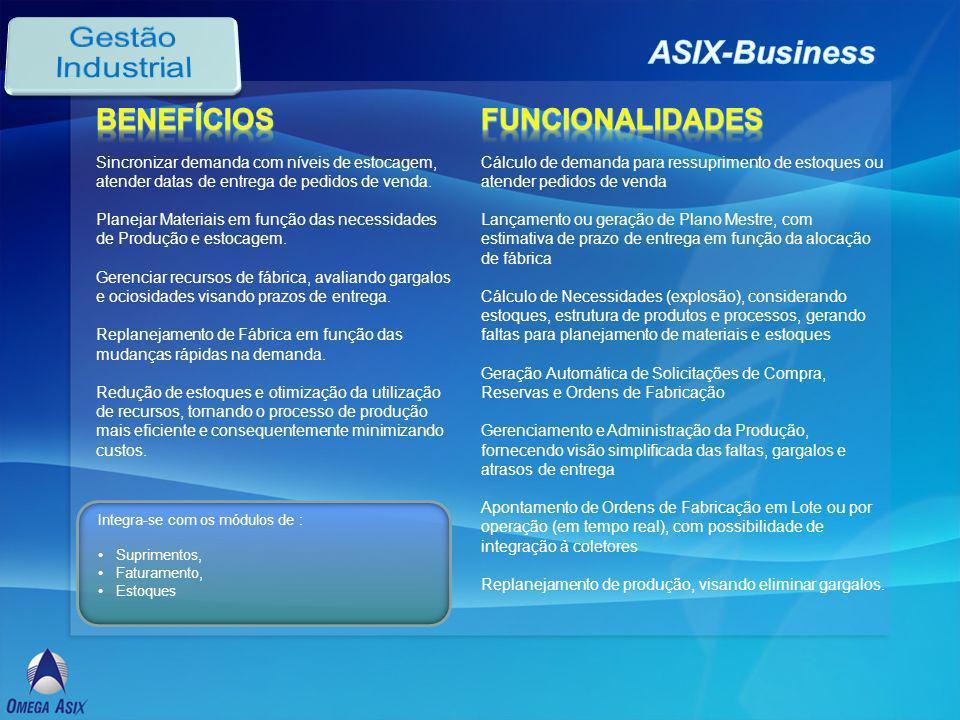Gestão Industrial ASIX-Business Benefícios Funcionalidades